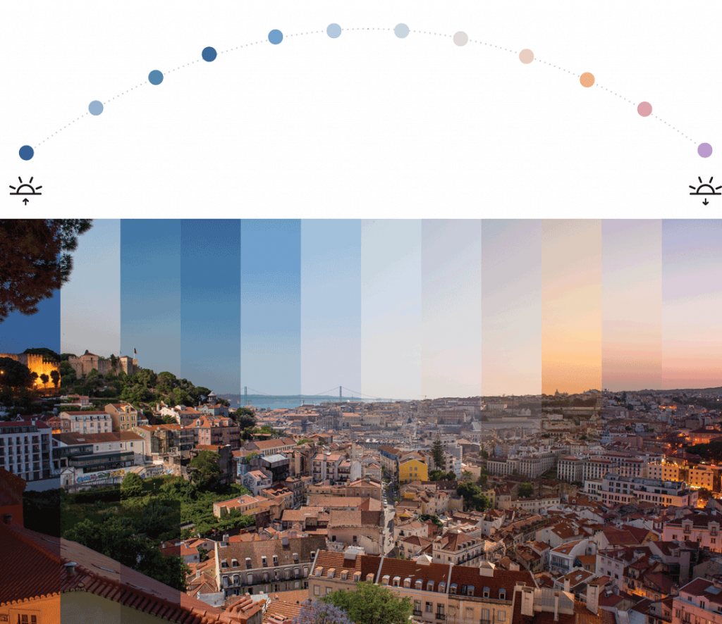 Timelapse about Light of Lisbon